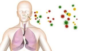 как распространяется туберкулёз от человека