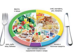 ежедневный рацион для иммунитета кормящей мамы