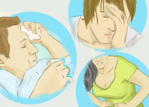 симптомы при ротовирусной инфекции у взрослых рисунок